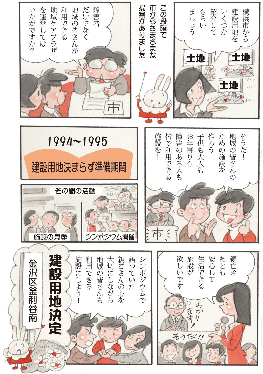 すみなす会誕生物語 4p